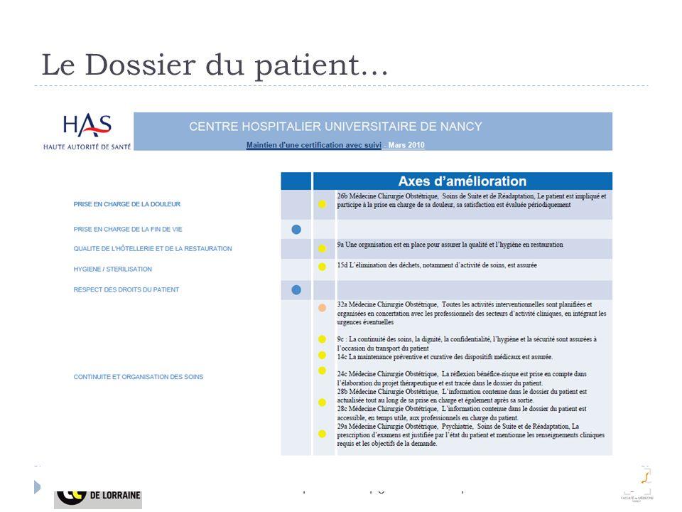 Le Dossier du patient… http://www.dmp.gouv.fr/web/dmp/