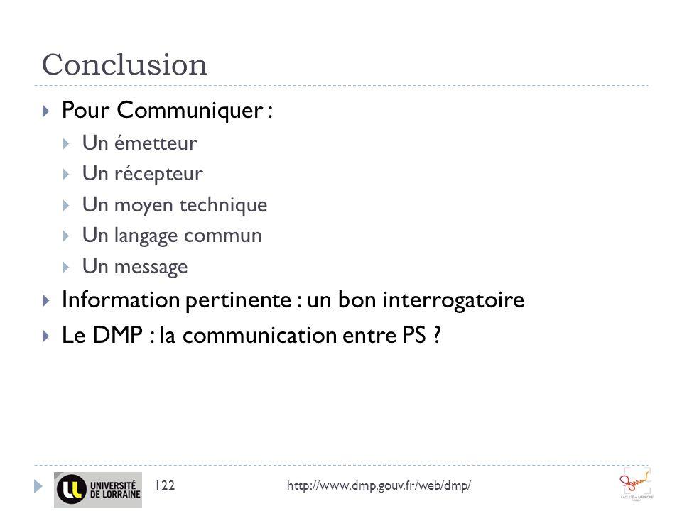 Conclusion Pour Communiquer :