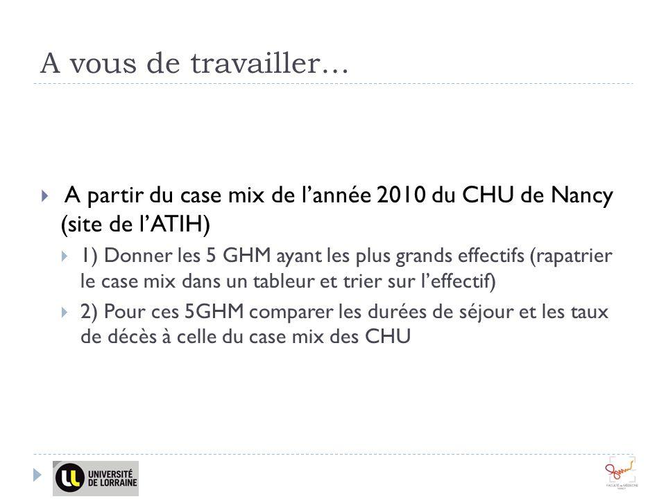 A vous de travailler… A partir du case mix de l'année 2010 du CHU de Nancy (site de l'ATIH)