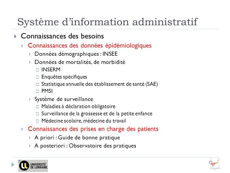 Système d'information administratif