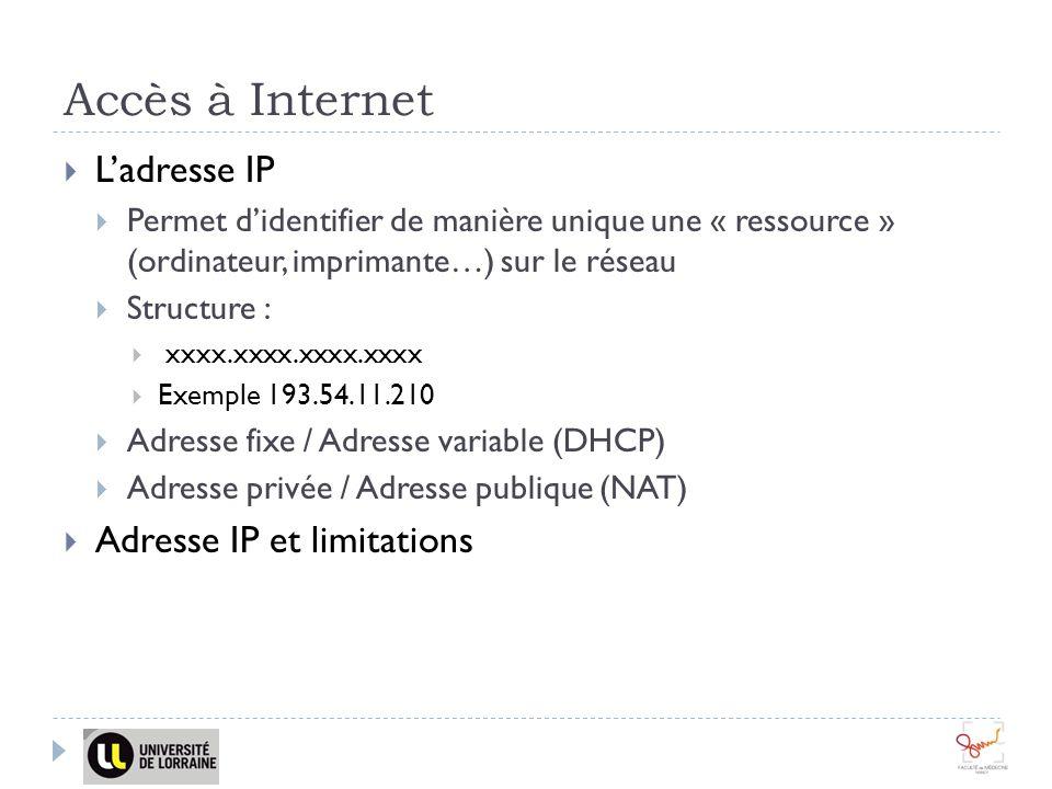 Accès à Internet L'adresse IP Adresse IP et limitations