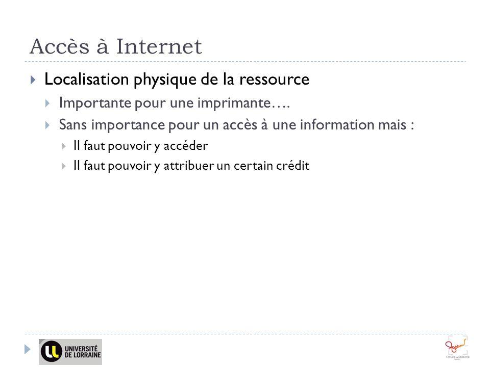 Accès à Internet Localisation physique de la ressource
