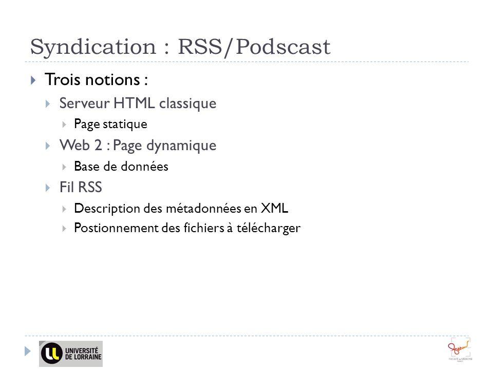 Syndication : RSS/Podscast