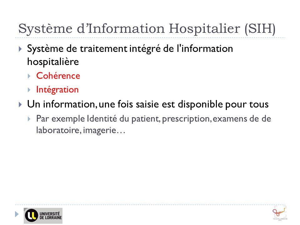 Système d'Information Hospitalier (SIH)