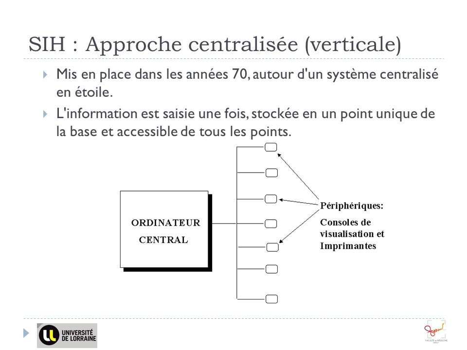 SIH : Approche centralisée (verticale)