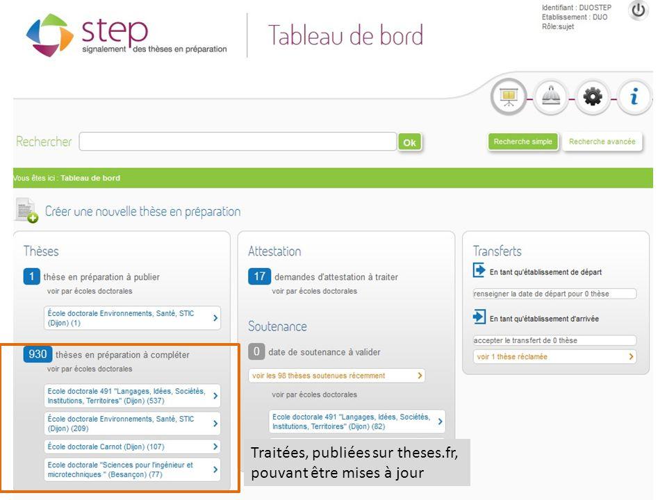 Traitées, publiées sur theses.fr, pouvant être mises à jour