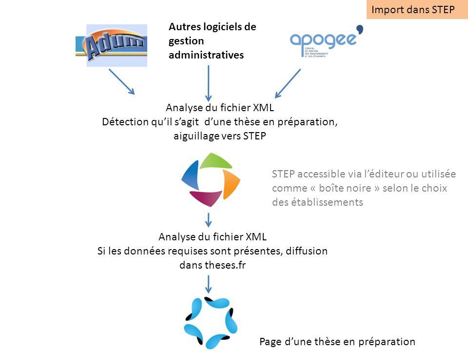 Autres logiciels de gestion administratives