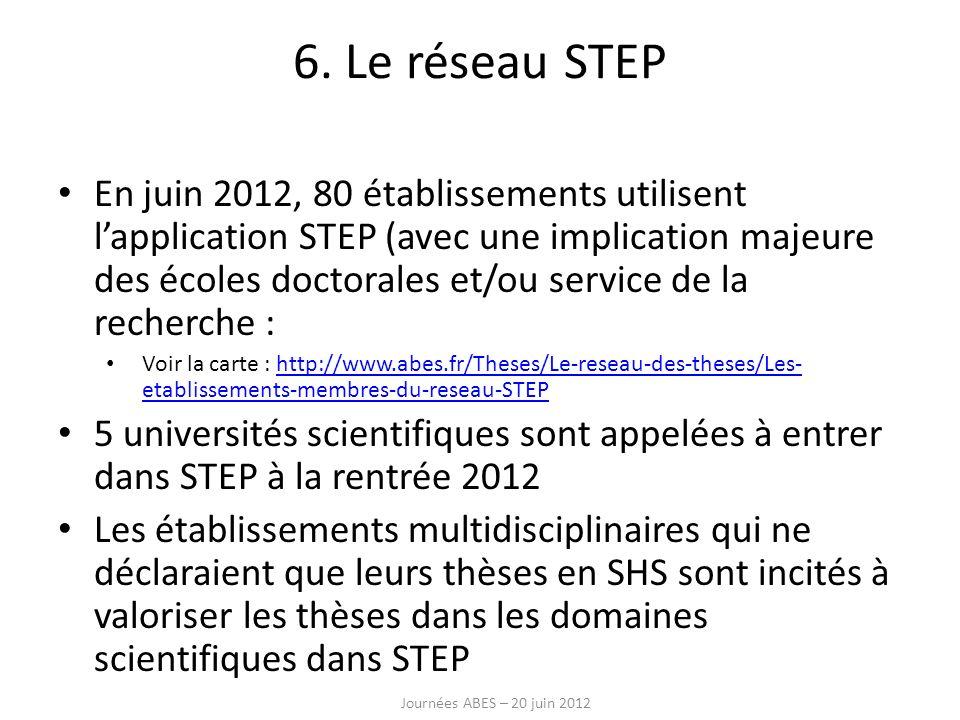 6. Le réseau STEP
