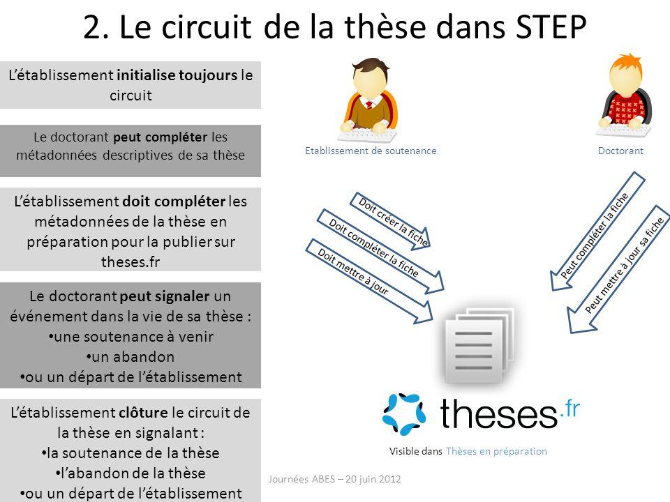 2. Le circuit de la thèse dans STEP