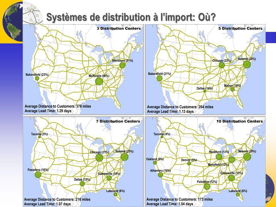 Systèmes de distribution à l'import: Où