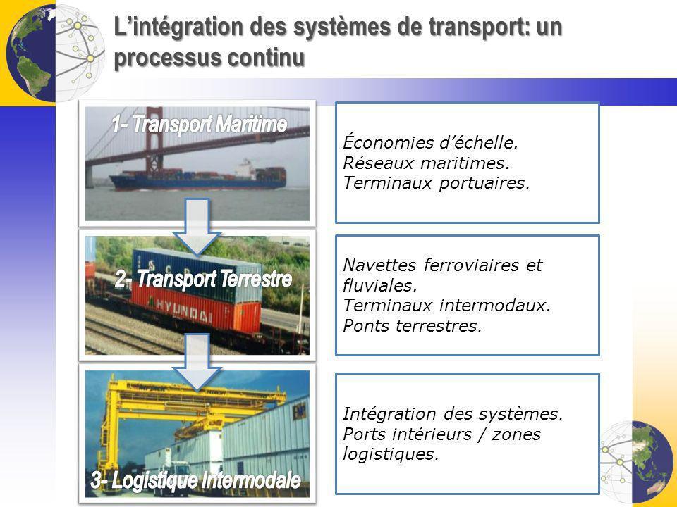 L'intégration des systèmes de transport: un processus continu