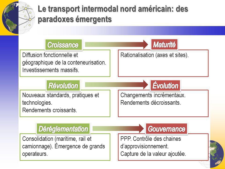 Le transport intermodal nord américain: des paradoxes émergents