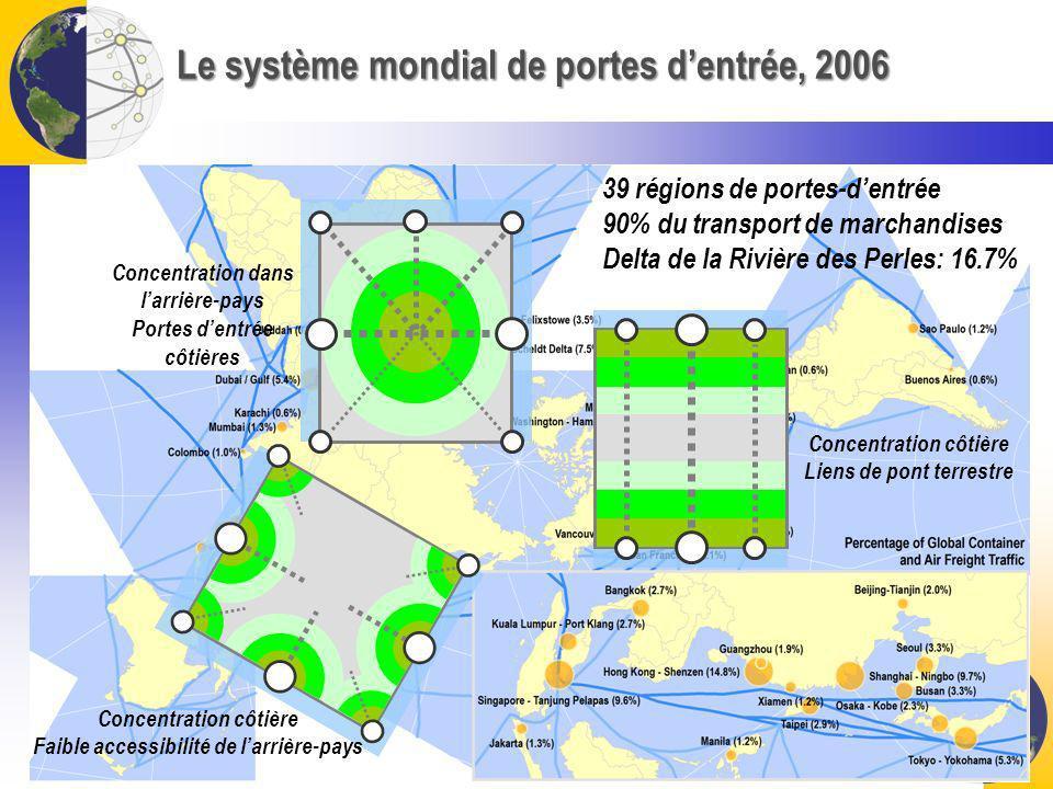 Le système mondial de portes d'entrée, 2006