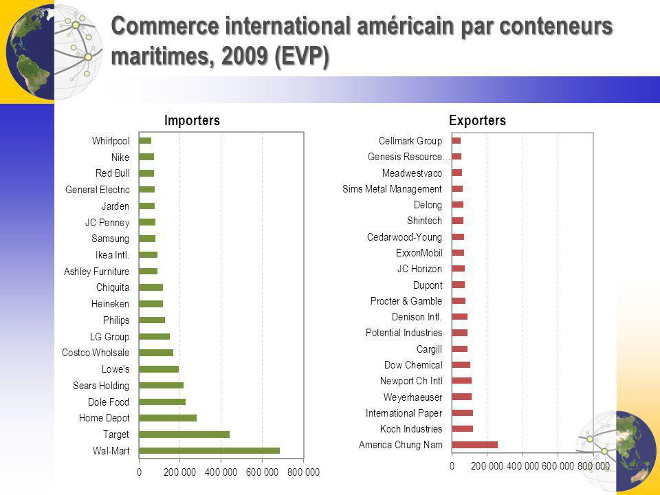Commerce international américain par conteneurs maritimes, 2009 (EVP)