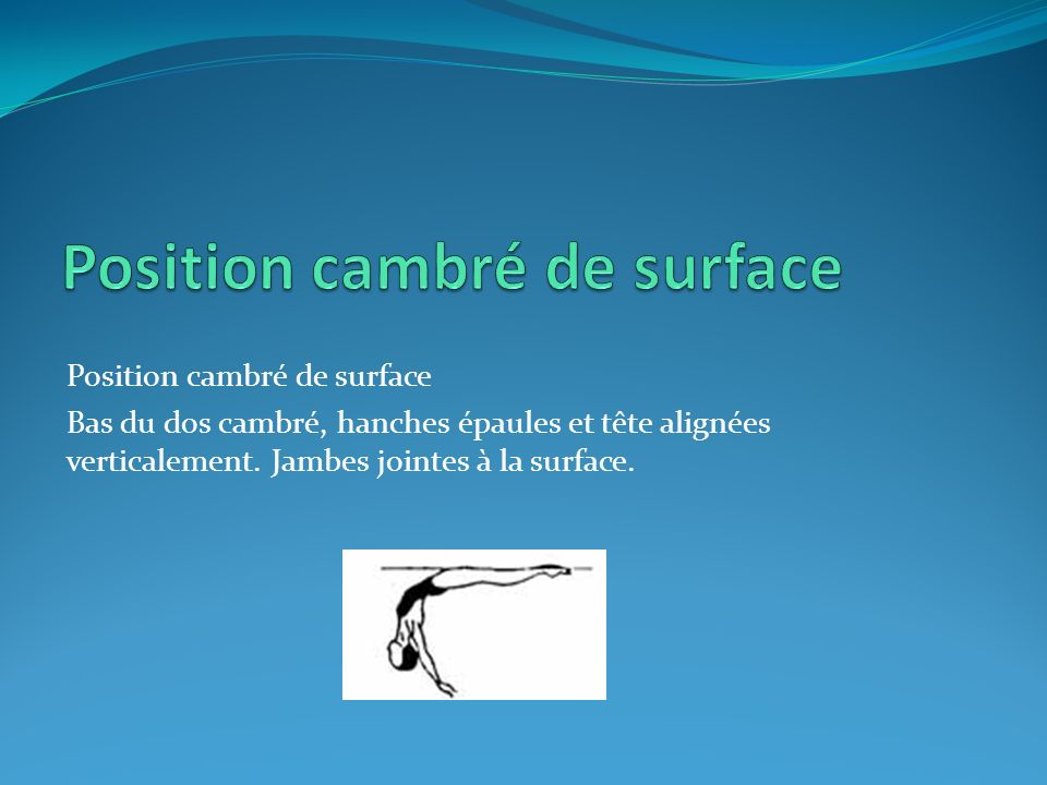 Position cambré de surface