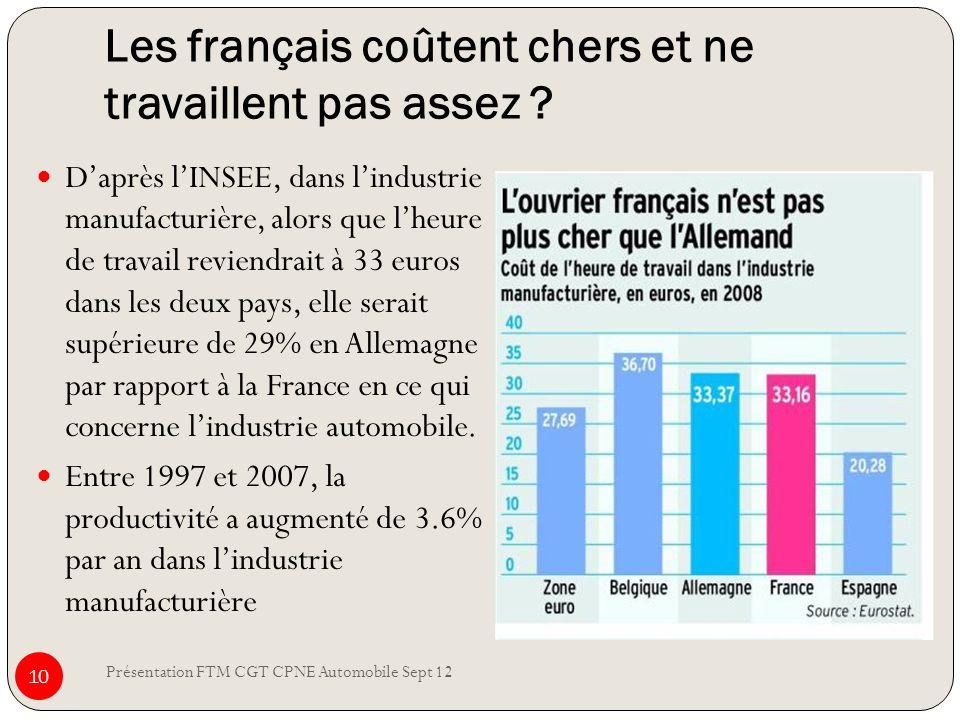 Les français coûtent chers et ne travaillent pas assez