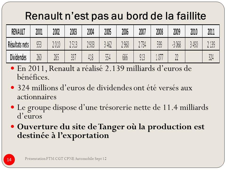 Renault n'est pas au bord de la faillite