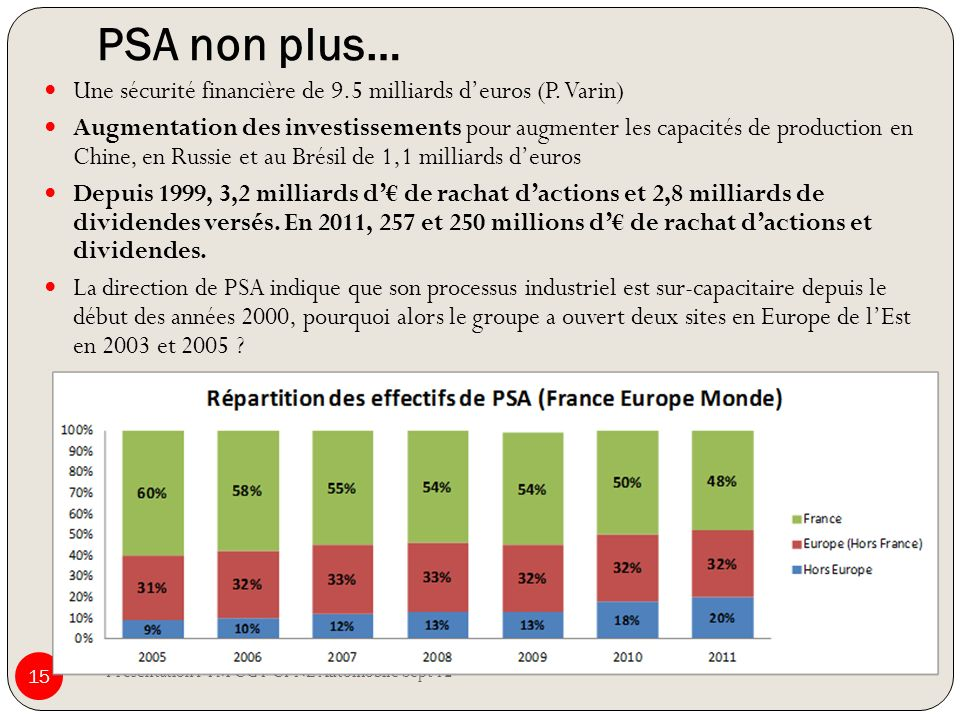 PSA non plus… Une sécurité financière de 9.5 milliards d'euros (P. Varin)