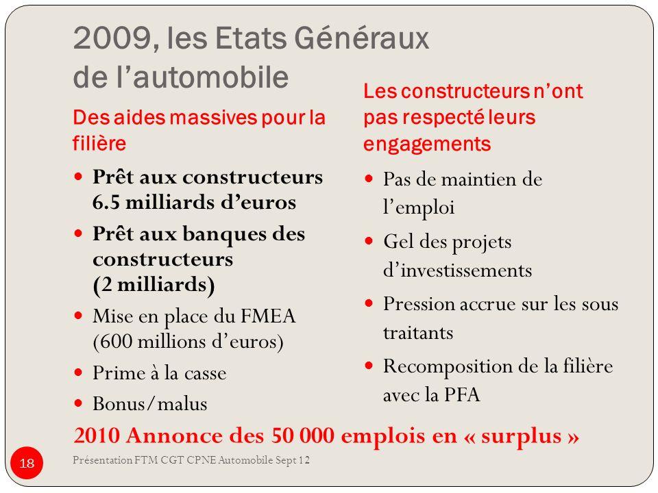 2009, les Etats Généraux de l'automobile