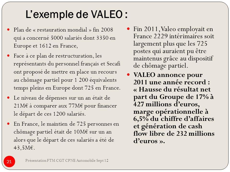 L'exemple de VALEO : Plan de « restauration mondial » fin 2008 qui a concerné 5000 salariés dont 3350 en Europe et 1612 en France,