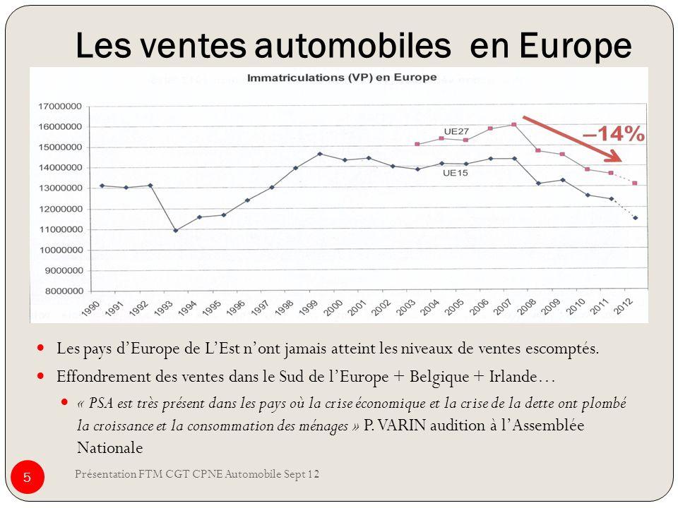 Les ventes automobiles en Europe