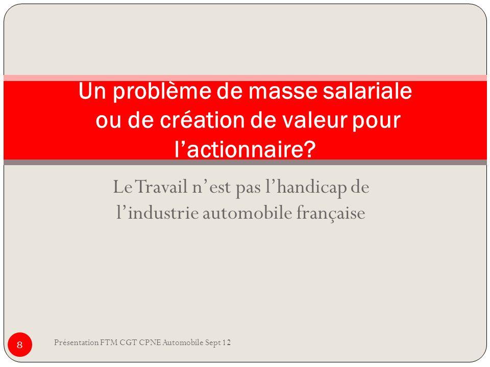 Le Travail n'est pas l'handicap de l'industrie automobile française