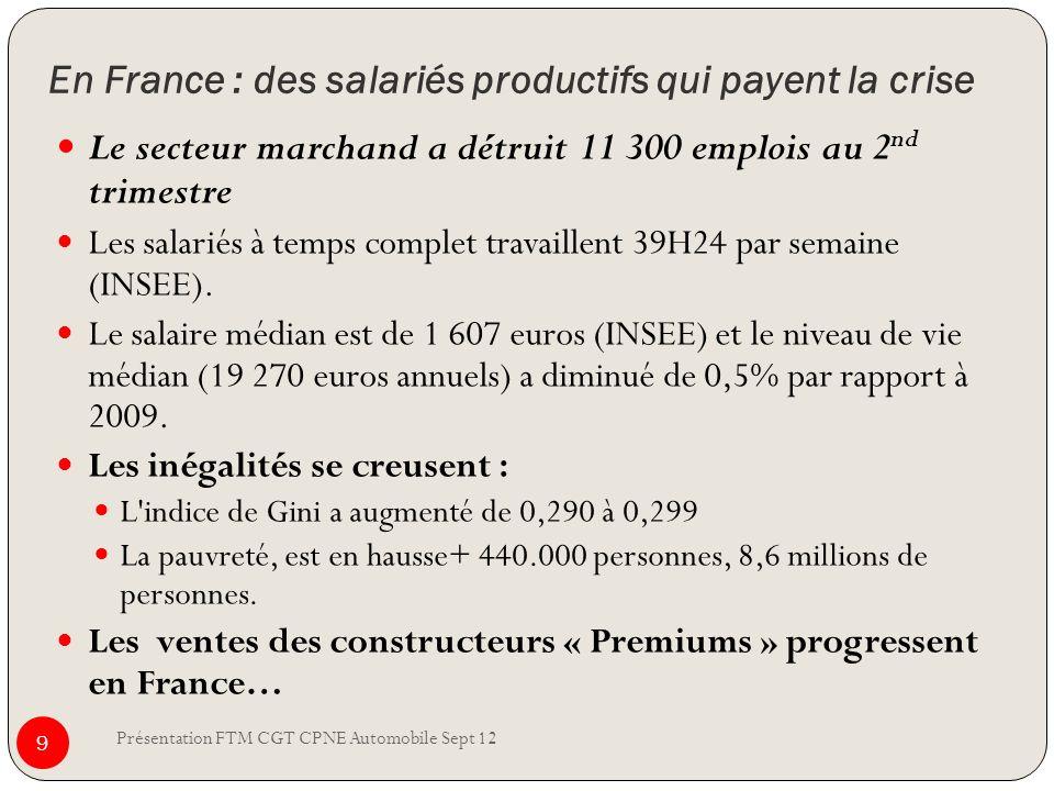 En France : des salariés productifs qui payent la crise