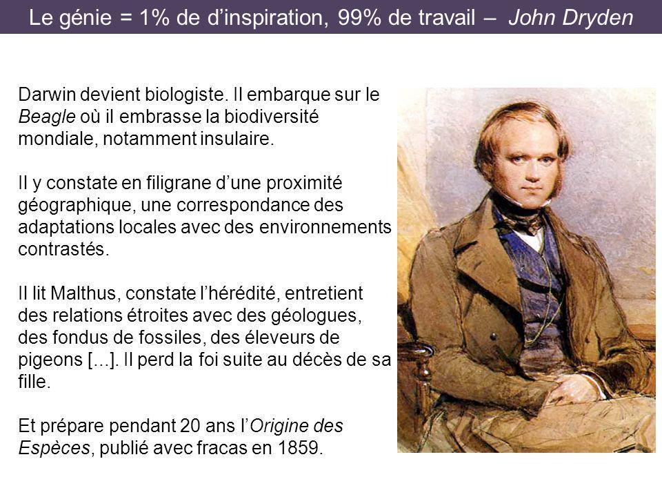 Le génie = 1% de d'inspiration, 99% de travail – John Dryden