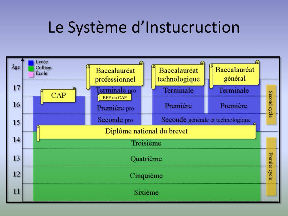 Le Système d'Instucruction