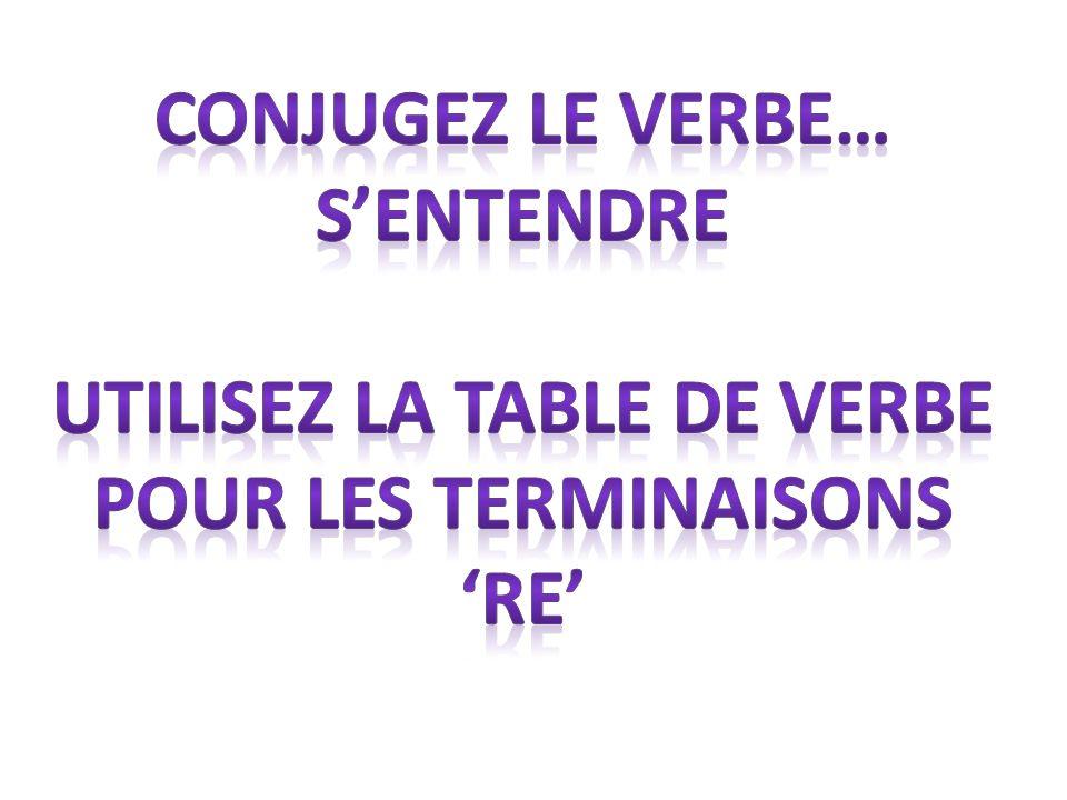 Utilisez la table de verbe pour les terminaisons