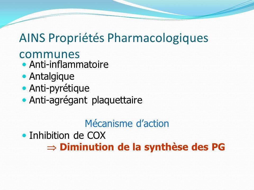 AINS Propriétés Pharmacologiques communes