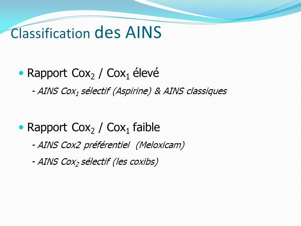 Classification des AINS