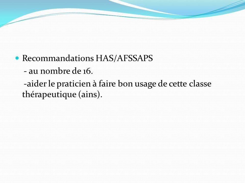 Recommandations HAS/AFSSAPS