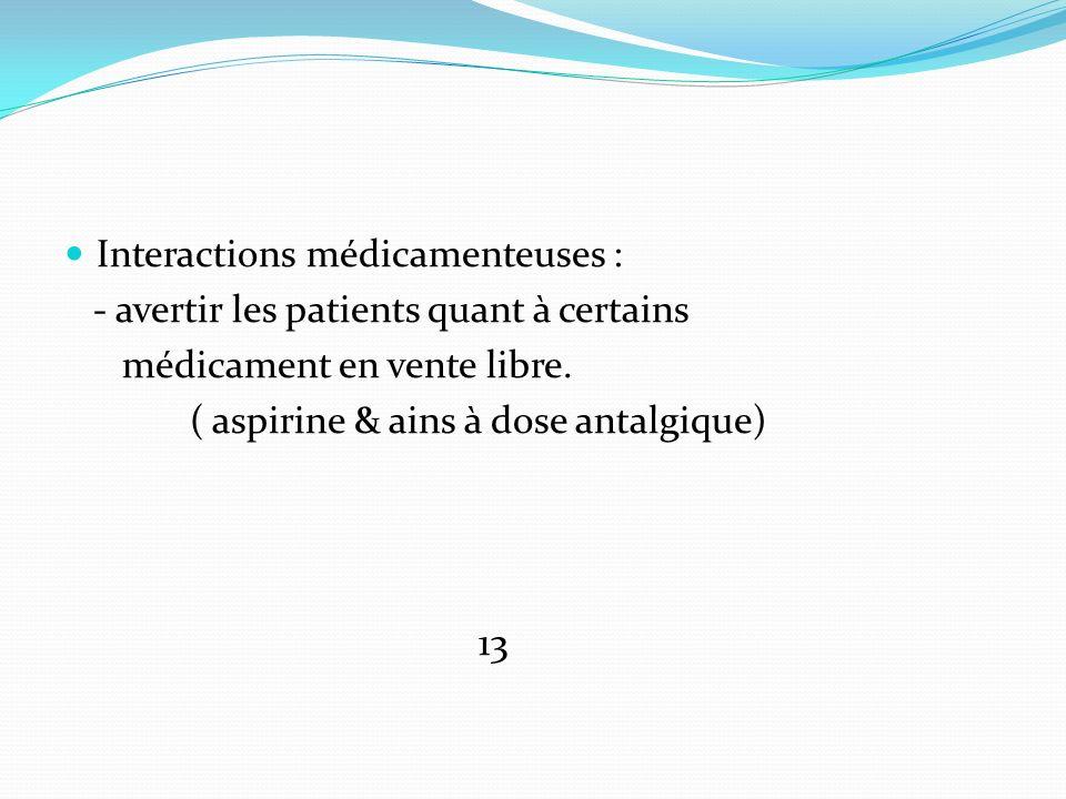 Interactions médicamenteuses :