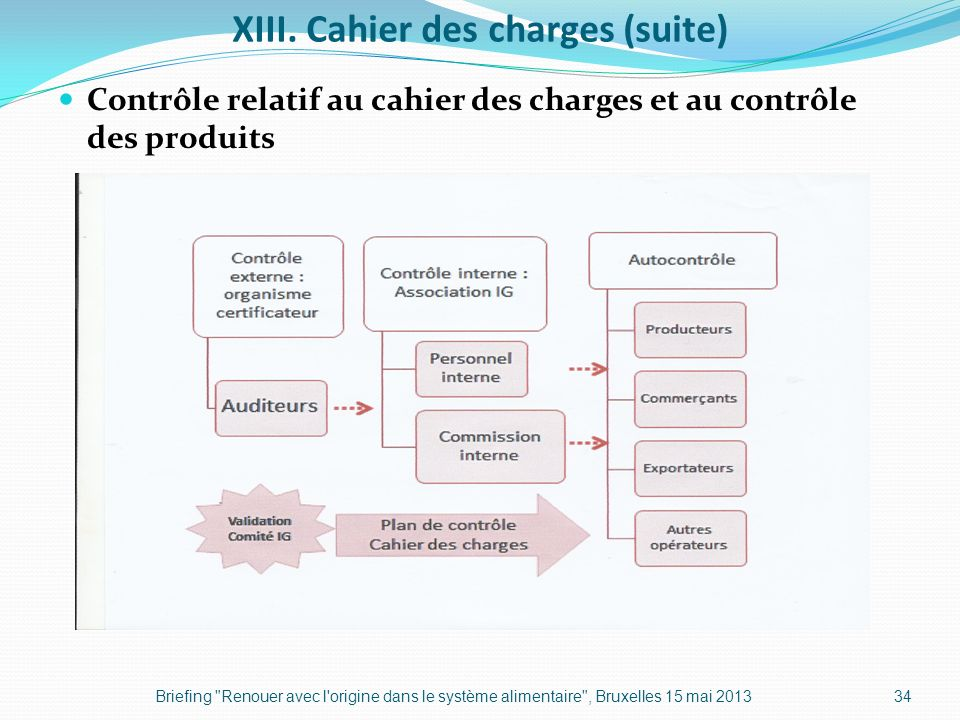 XIII. Cahier des charges (suite)