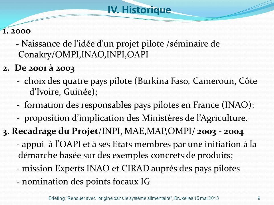 IV. Historique