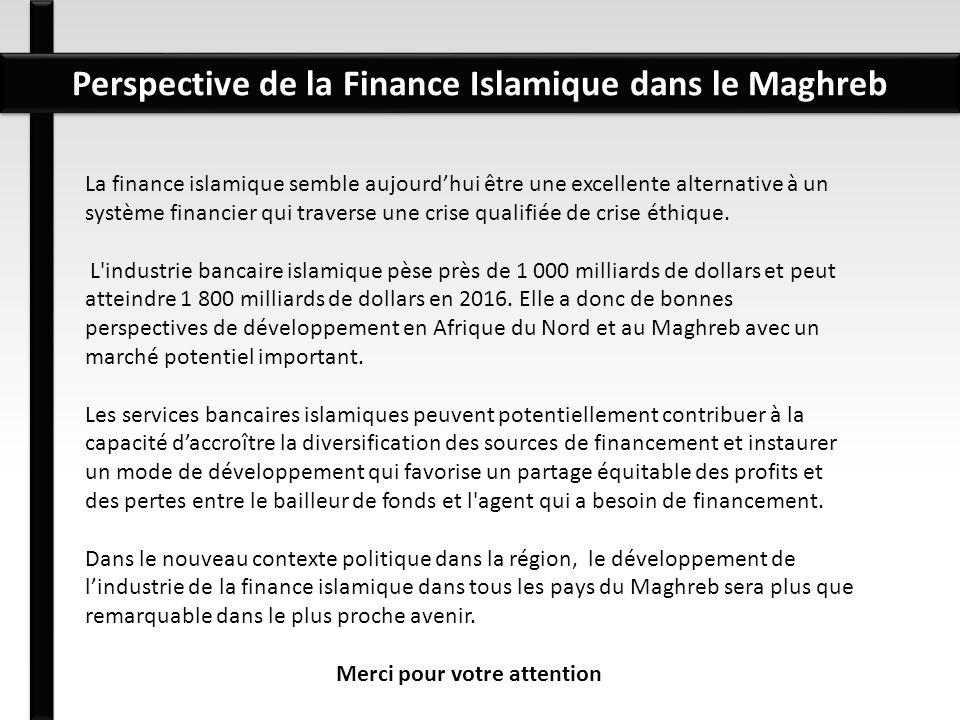 Perspective de la Finance Islamique dans le Maghreb
