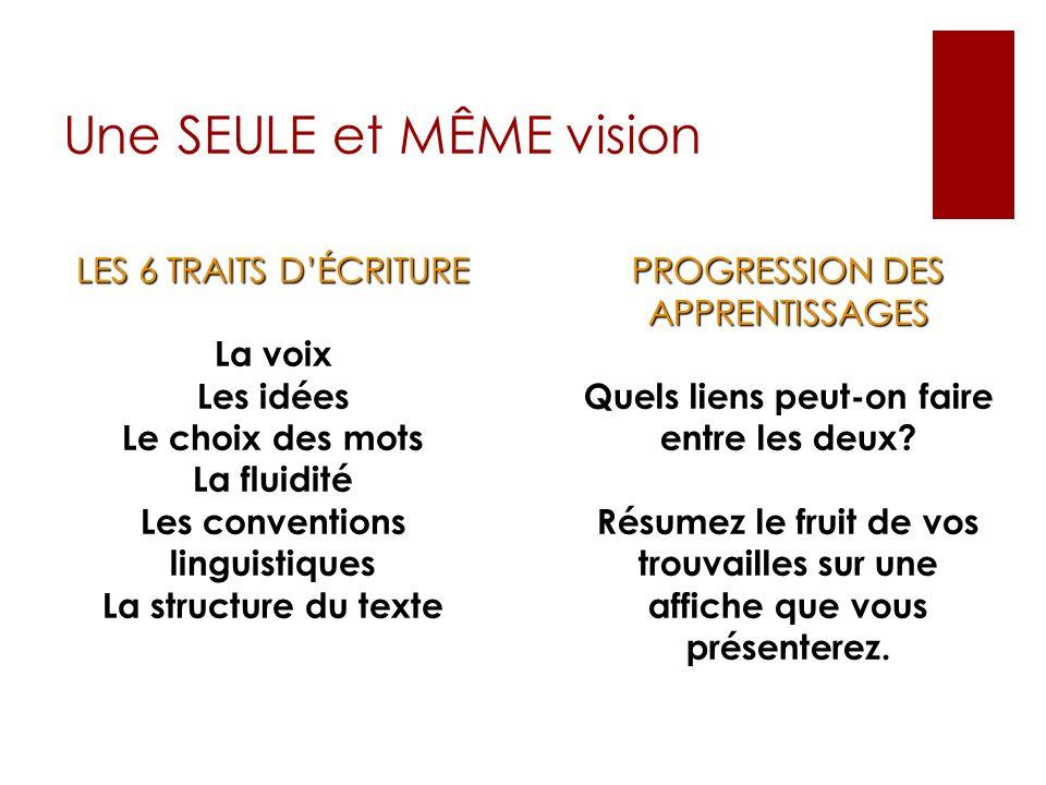 Une SEULE et MÊME vision
