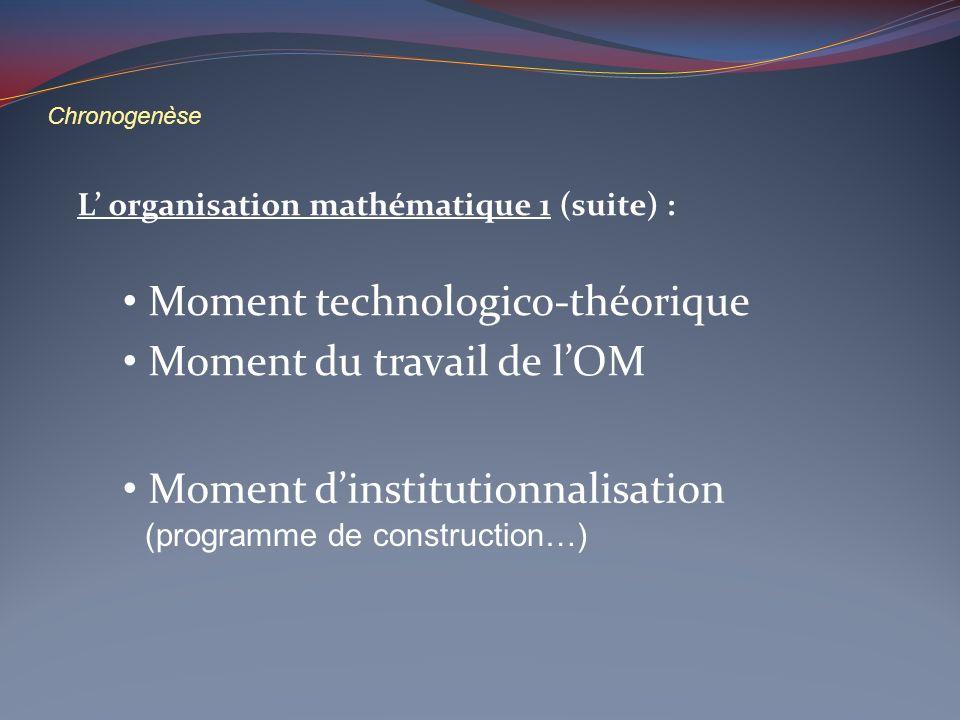 Moment technologico-théorique Moment du travail de l'OM