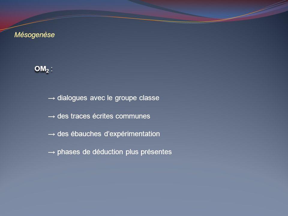 Mésogenèse OM2 : → dialogues avec le groupe classe. → des traces écrites communes. → des ébauches d'expérimentation.