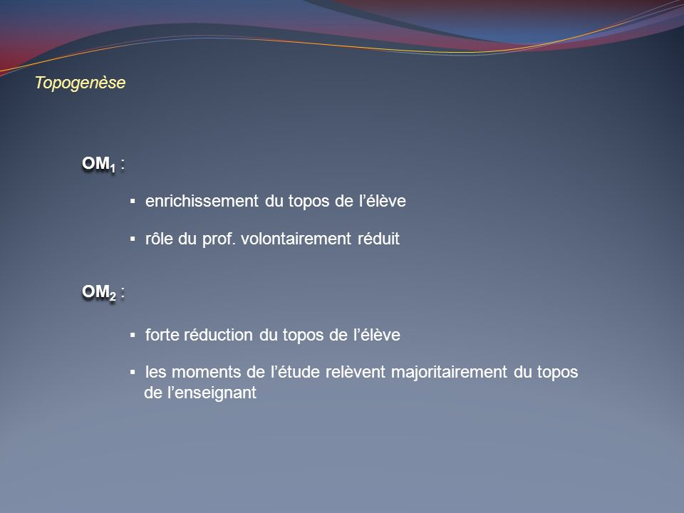Topogenèse OM1 : ▪ enrichissement du topos de l'élève. ▪ rôle du prof. volontairement réduit. OM2 :