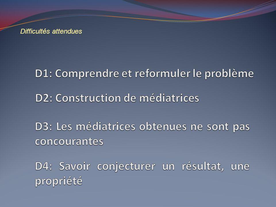 D1: Comprendre et reformuler le problème