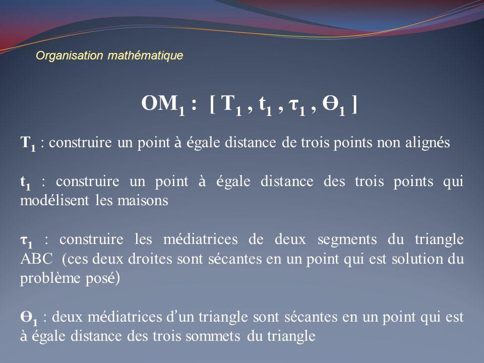 Organisation mathématique