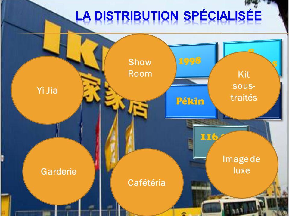 La distribution spécialisée
