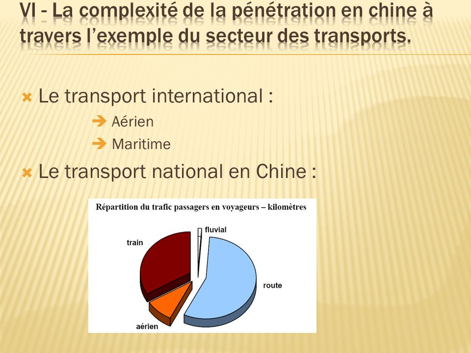 Le transport international :