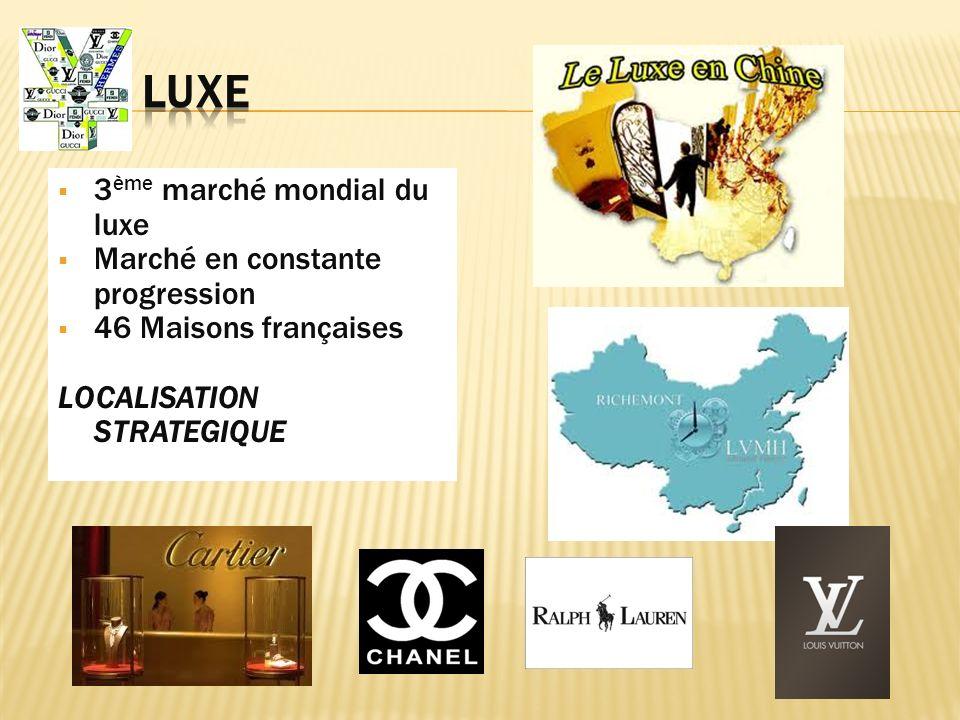 LUXE 3ème marché mondial du luxe Marché en constante progression