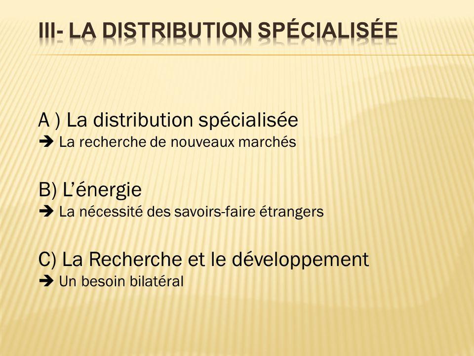 III- La distribution spécialisée
