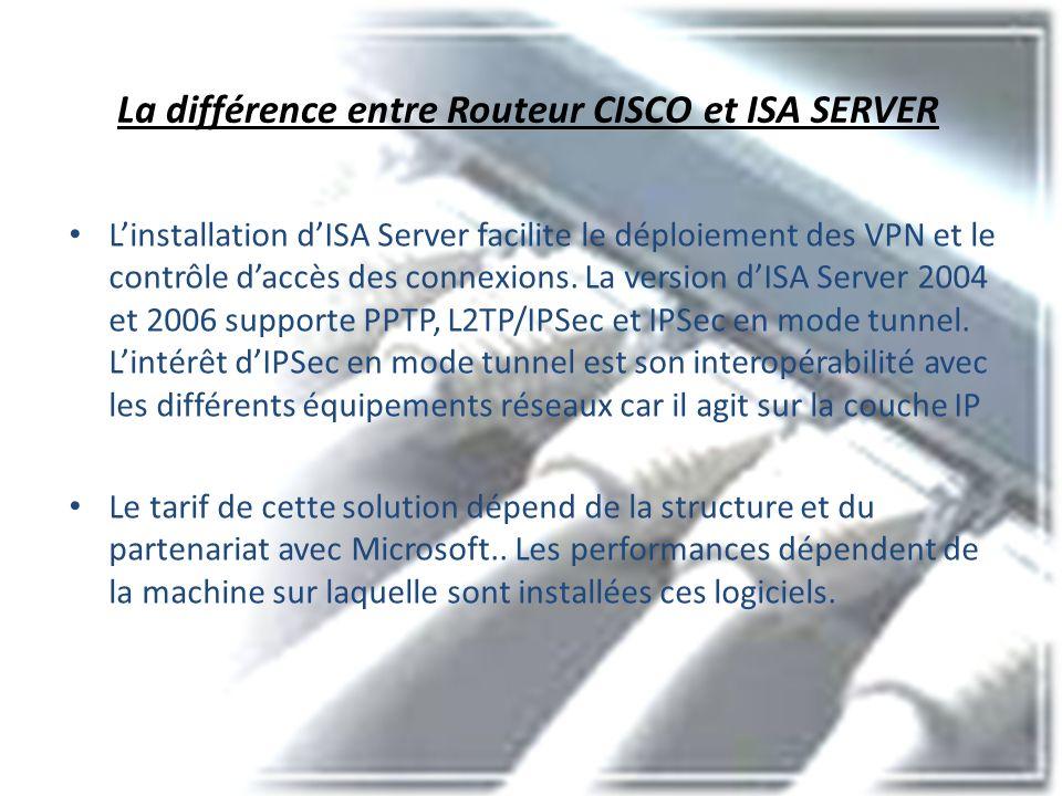 La différence entre Routeur CISCO et ISA SERVER