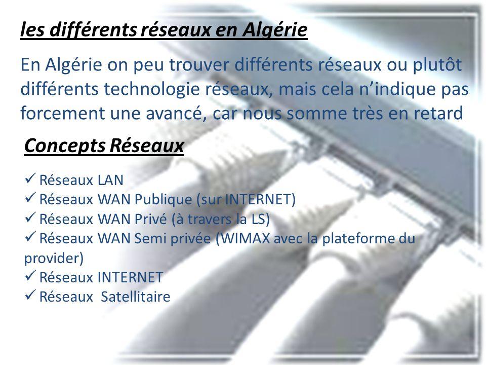 les différents réseaux en Algérie