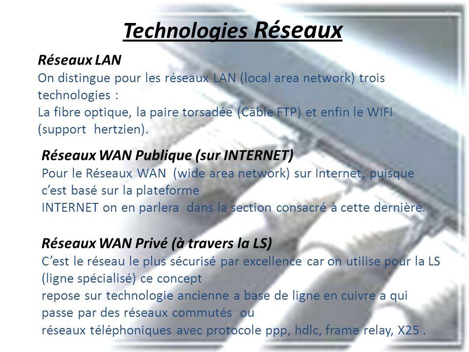 Technologies Réseaux
